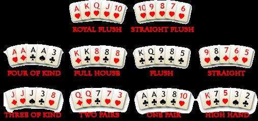 Capsa susun adalah sebuah permainan kartu remi yang dibagikan kepada setiap masing-masing pemain adalah 13 buah kartu.